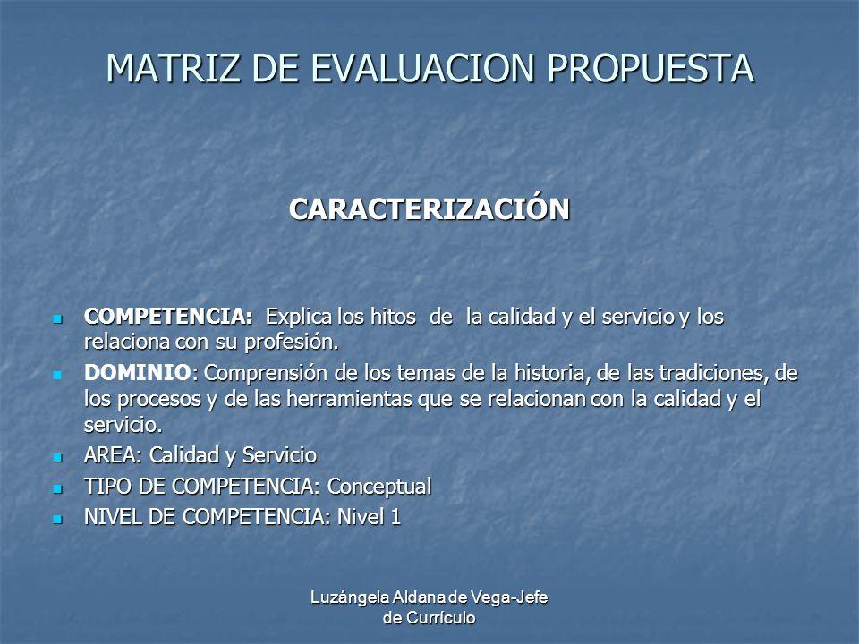 Luzángela Aldana de Vega-Jefe de Currículo MATRIZ DE EVALUACION PROPUESTA CARACTERIZACIÓN COMPETENCIA: Explica los hitos de la calidad y el servicio y