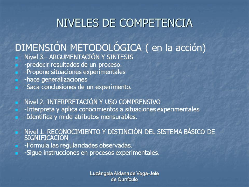 Luzángela Aldana de Vega-Jefe de Currículo NIVELES DE COMPETENCIA DIMENSIÓN METODOLÓGICA ( en la acción) Nivel 3.- ARGUMENTACIÓN Y SINTESIS -predecir