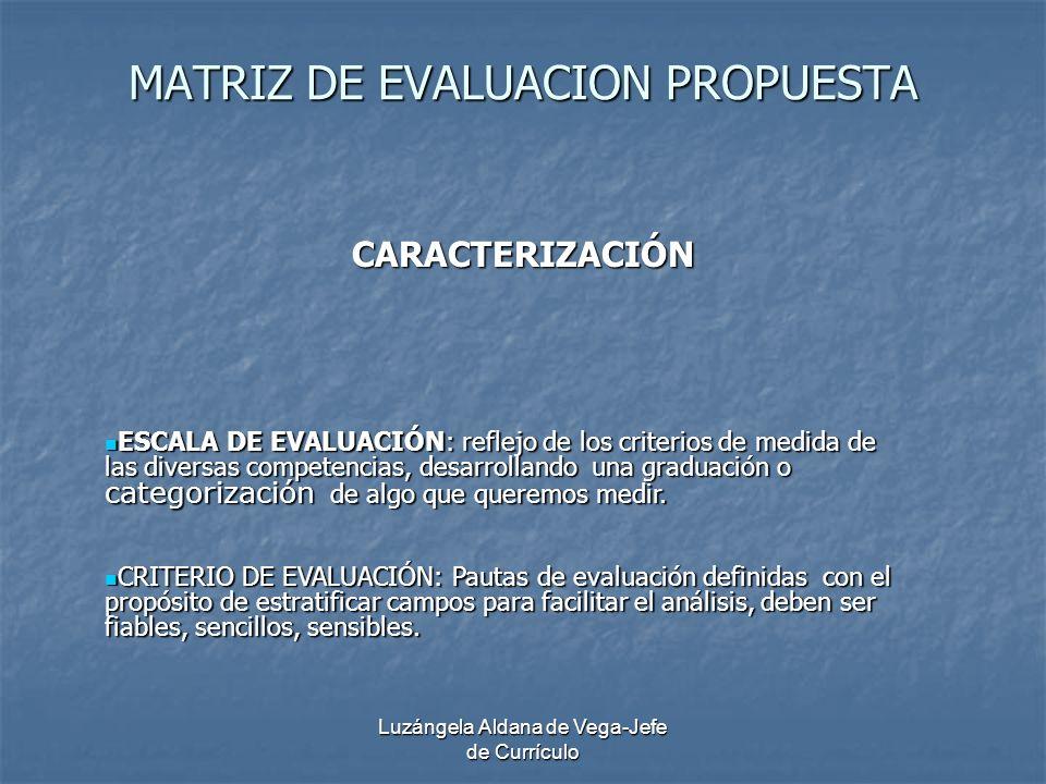 Luzángela Aldana de Vega-Jefe de Currículo MATRIZ DE EVALUACION PROPUESTA CARACTERIZACIÓN ESCALA DE EVALUACIÓN: reflejo de los criterios de medida de