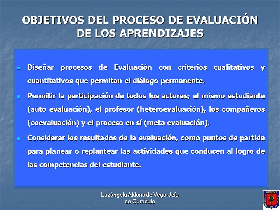 Luzángela Aldana de Vega-Jefe de Currículo COMPETENCIAS DE LOS DOCENTES REQUERIDAS PARA LA EVALUACIÓN DE LOS APRENDIZAJES REFERIDAS AL AJUSTE DE LAS DESVIACIONES DE LOS INDICADORES DE DESEMPEÑO ENCONTRADOS ENTRE LO PLANEADO Y LO IMPLEMENTADO Y ALCANZADO.