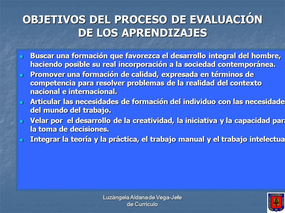 Luzángela Aldana de Vega-Jefe de Currículo OBJETIVOS DEL PROCESO DE EVALUACIÓN DE LOS APRENDIZAJES Alinear los contenidos de los núcleos temáticos con las condiciones que operan en la realidad, y de esta forma cumplir con los criterios de pertinencia, relevancia y coherencia.