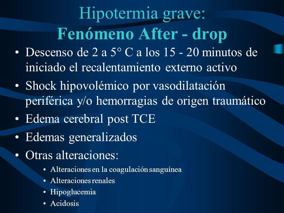 Hipotermia grave: Fenómeno After - drop Descenso de 2 a 5° C a los 15 - 20 minutos de iniciado el recalentamiento externo activo Shock hipovolémico po