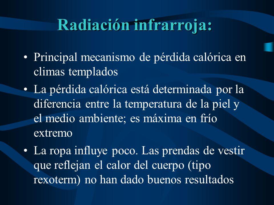 Radiación infrarroja: Principal mecanismo de pérdida calórica en climas templados La pérdida calórica está determinada por la diferencia entre la temp