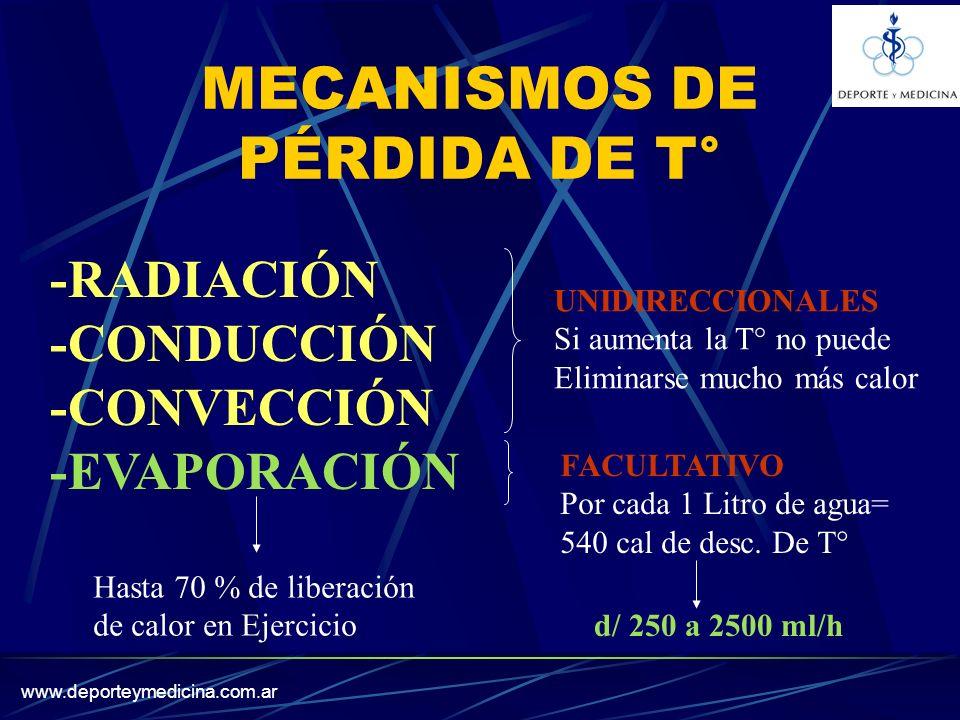 www.deporteymedicina.com.ar MECANISMOS DE PÉRDIDA DE T° -RADIACIÓN -CONDUCCIÓN -CONVECCIÓN -EVAPORACIÓN UNIDIRECCIONALES Si aumenta la T° no puede Eliminarse mucho más calor FACULTATIVO Por cada 1 Litro de agua= 540 cal de desc.