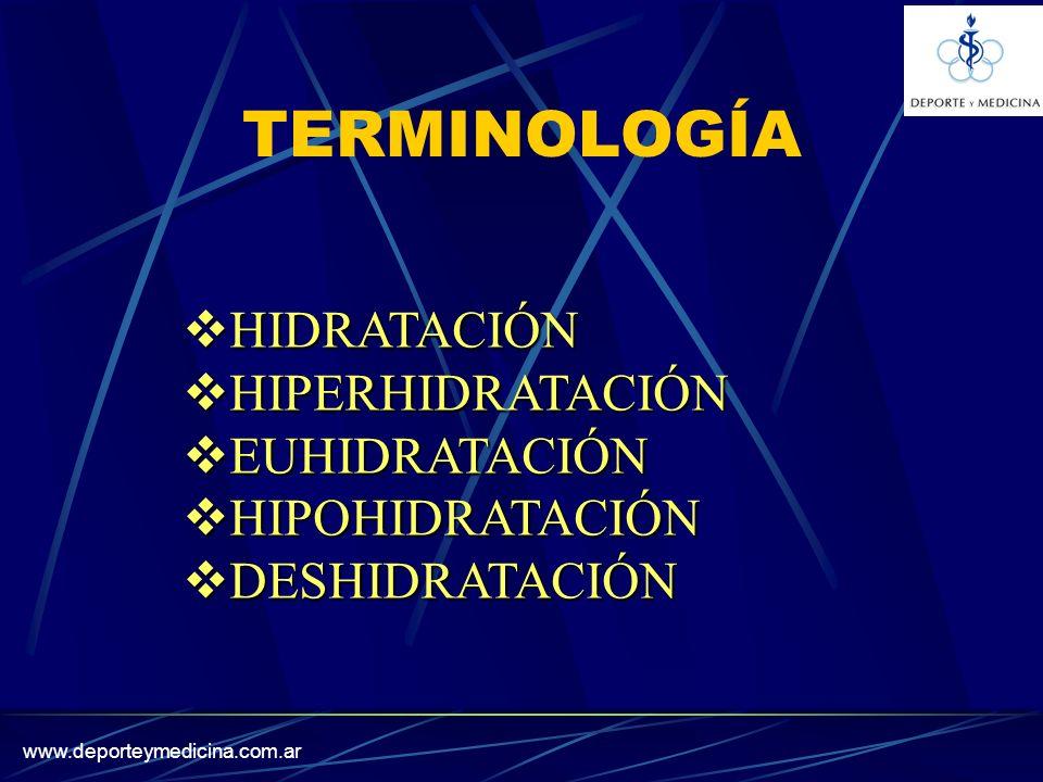 www.deporteymedicina.com.ar TERMINOLOGÍA HIDRATACIÓN HIDRATACIÓN HIPERHIDRATACIÓN HIPERHIDRATACIÓN EUHIDRATACIÓN EUHIDRATACIÓN HIPOHIDRATACIÓN HIPOHIDRATACIÓN DESHIDRATACIÓN DESHIDRATACIÓN
