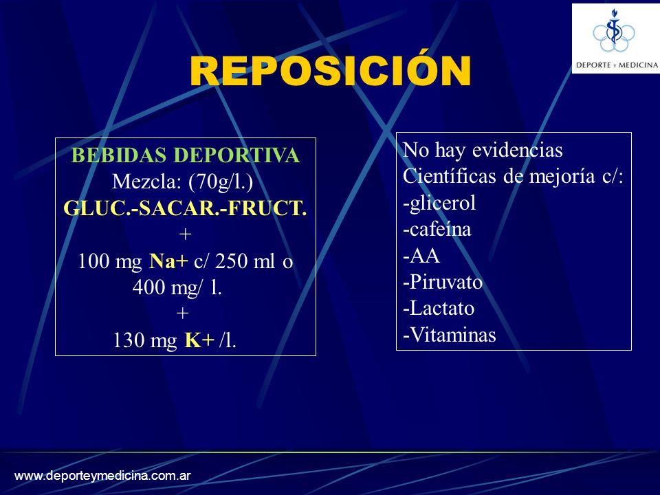 www.deporteymedicina.com.ar REPOSICIÓN BEBIDAS DEPORTIVA Mezcla: (70g/l.) GLUC.-SACAR.-FRUCT.