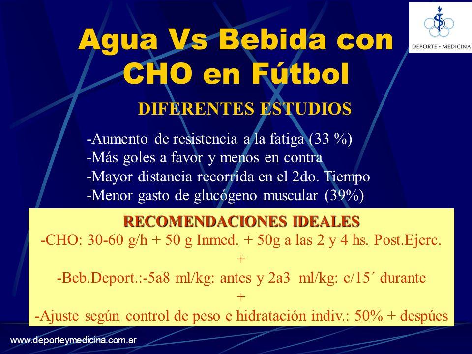 www.deporteymedicina.com.ar Agua Vs Bebida con CHO en Fútbol -Aumento de resistencia a la fatiga (33 %) -Más goles a favor y menos en contra -Mayor distancia recorrida en el 2do.
