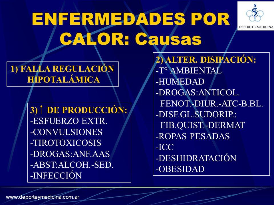 www.deporteymedicina.com.ar REPOSICIÓN -HIDRICA: Agua -ELECTROLÍTICA: Na+ K+ (solutos < osmol.
