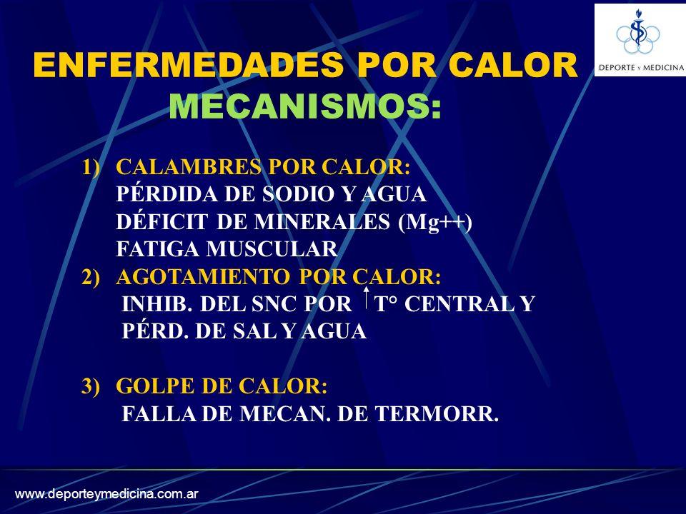 www.deporteymedicina.com.ar ENFERMEDADES POR CALOR CLÍNICA: 1)CALAMBRES POR CALOR: CALAMBRES MUSC.DOLOR.