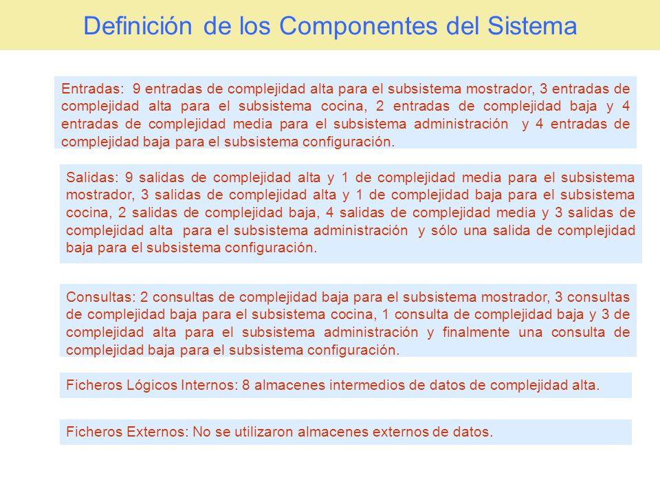 Definición de los Componentes del Sistema Salidas: 9 salidas de complejidad alta y 1 de complejidad media para el subsistema mostrador, 3 salidas de c