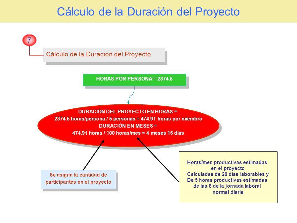 Cálculo de la Duración del Proyecto 7 DURACIÓN DEL PROYECTO EN HORAS = 2374.5 horas/persona / 5 personas = 474.91 horas por miembro DURACIÓN EN MESES