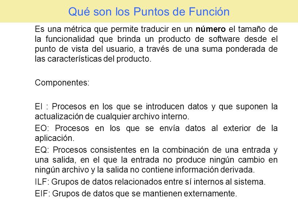 Qué son los Puntos de Función Es una métrica que permite traducir en un número el tamaño de la funcionalidad que brinda un producto de software desde