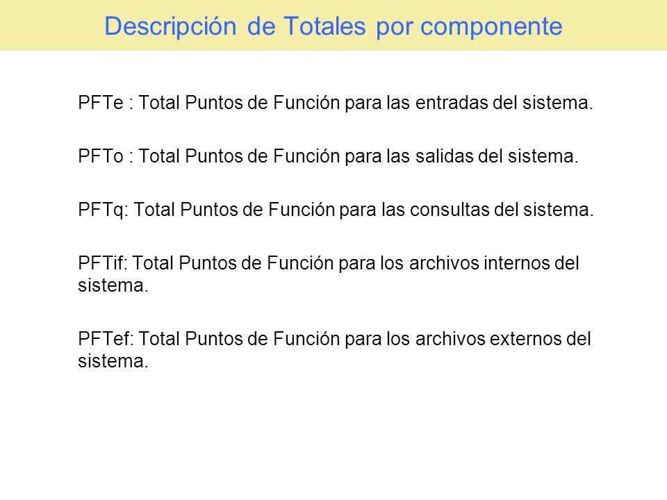 Descripción de Totales por componente PFTe : Total Puntos de Función para las entradas del sistema. PFTo : Total Puntos de Función para las salidas de