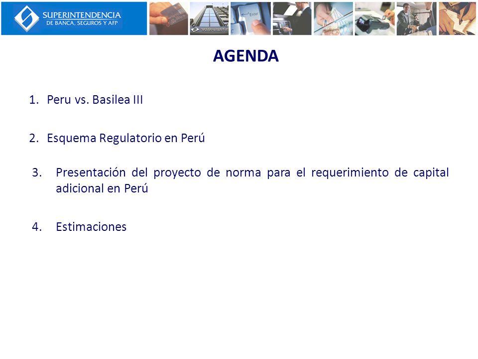 AGENDA 1.Peru vs. Basilea III 2.Esquema Regulatorio en Perú 3.Presentación del proyecto de norma para el requerimiento de capital adicional en Perú 4.