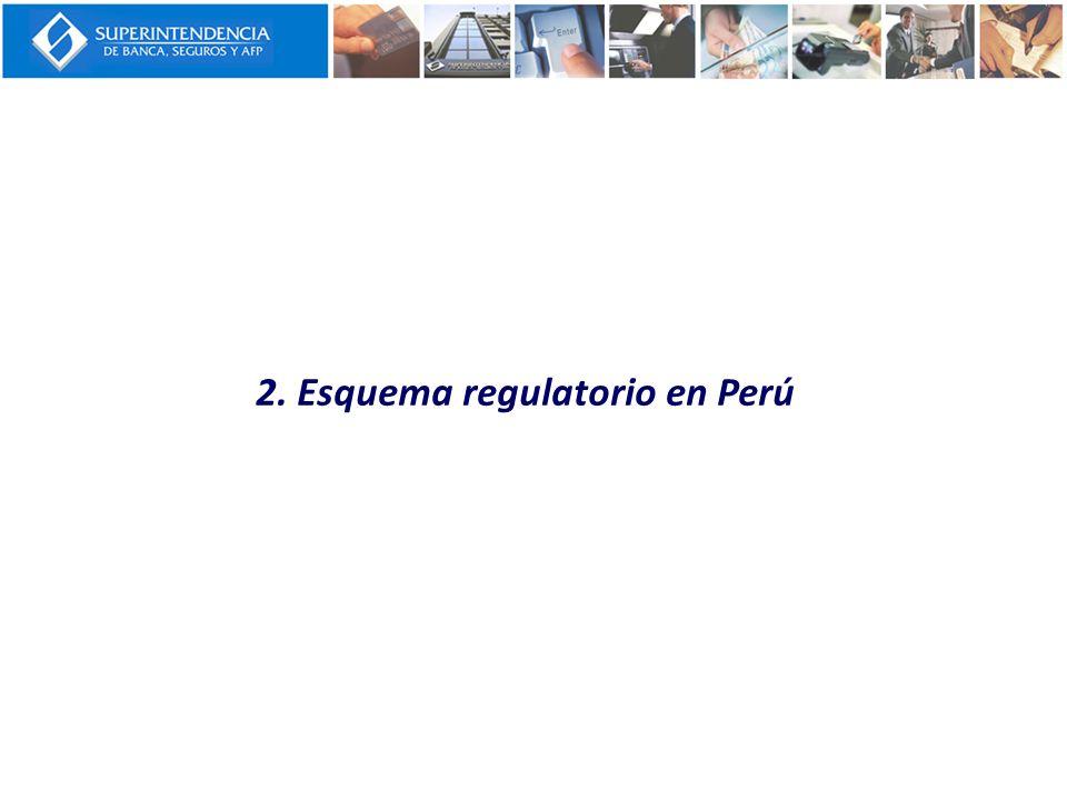 Marco regulatorio para una gestión integral de riesgos… GIR Gestión riesgo de crédito Gestión riego de mercado Gestión riesgo operacional Gestión riesgo de liquidez ….