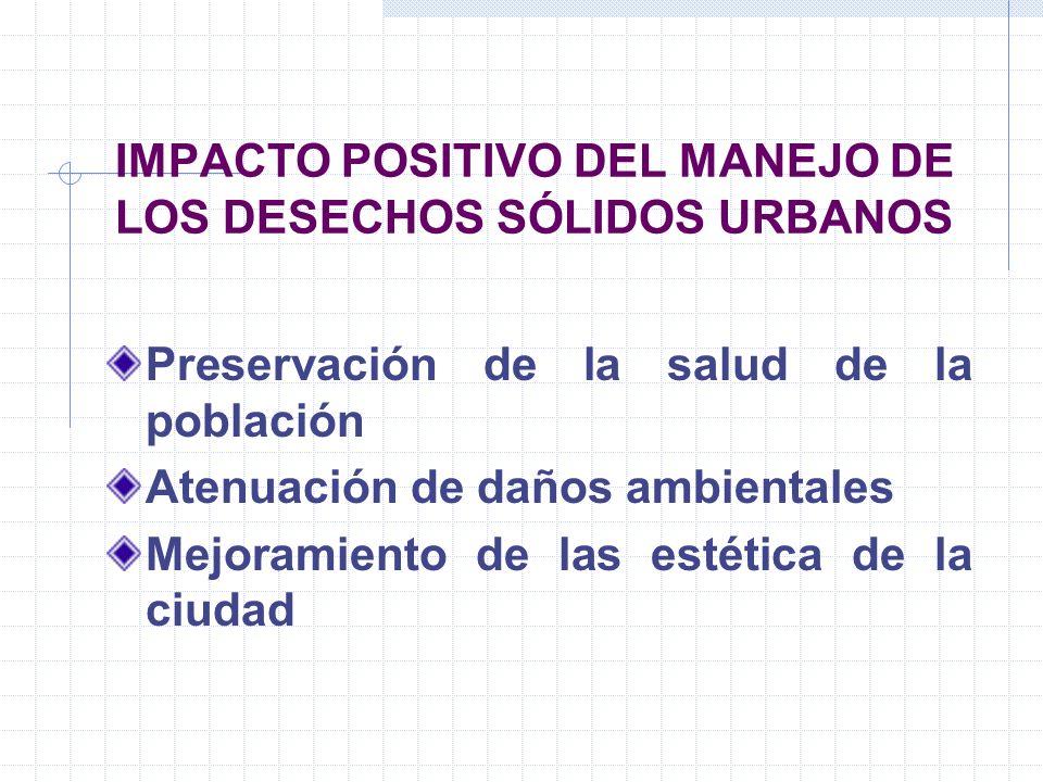IMPACTO POSITIVO DEL MANEJO DE LOS DESECHOS SÓLIDOS URBANOS Preservación de la salud de la población Atenuación de daños ambientales Mejoramiento de l