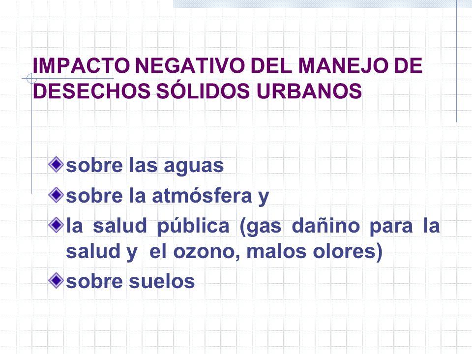 IMPACTO NEGATIVO DEL MANEJO DE DESECHOS SÓLIDOS URBANOS sobre las aguas sobre la atmósfera y la salud pública (gas dañino para la salud y el ozono, ma