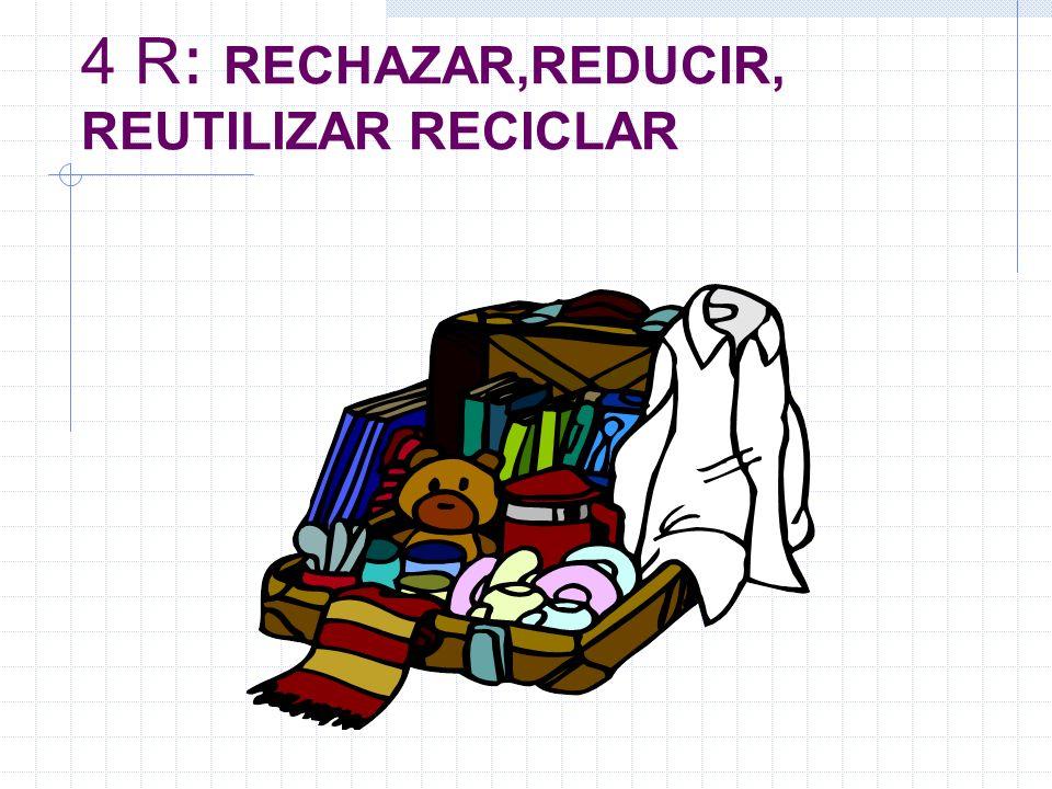 4 R : RECHAZAR,REDUCIR, REUTILIZAR RECICLAR