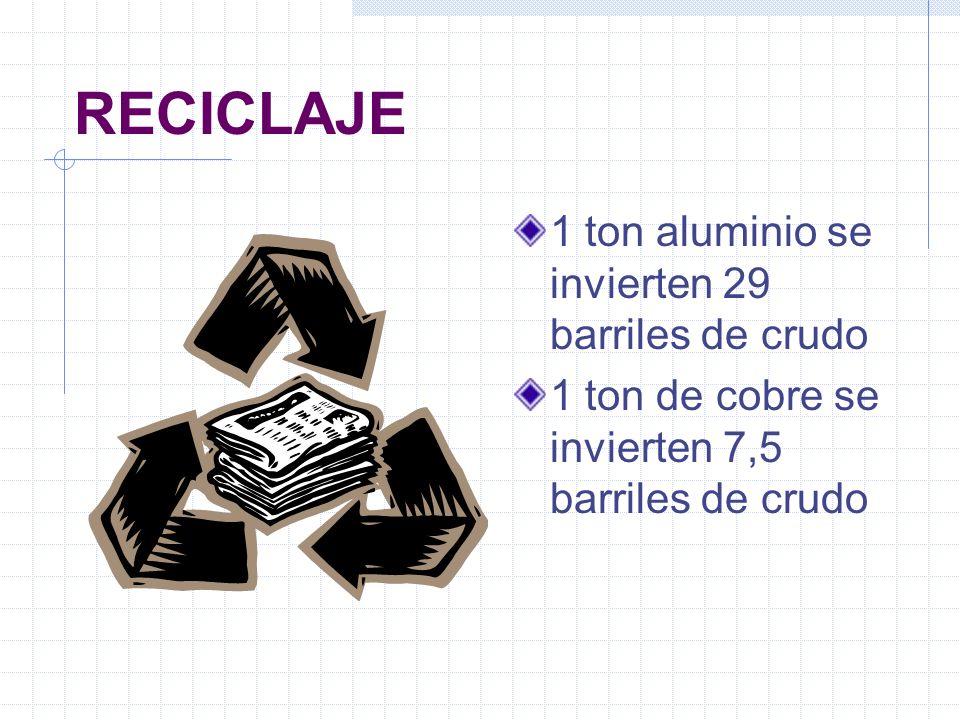 RECICLAJE 1 ton aluminio se invierten 29 barriles de crudo 1 ton de cobre se invierten 7,5 barriles de crudo