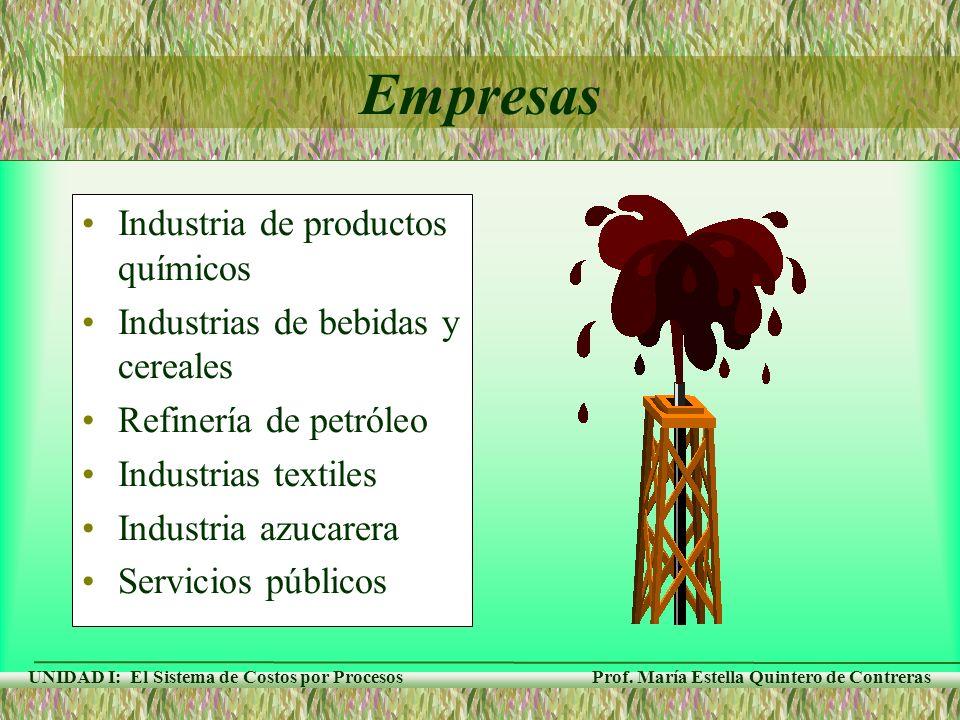 Prof. María Estella Quintero de Contreras UNIDAD I: El Sistema de Costos por Procesos Empresas Industria de productos químicos Industrias de bebidas y