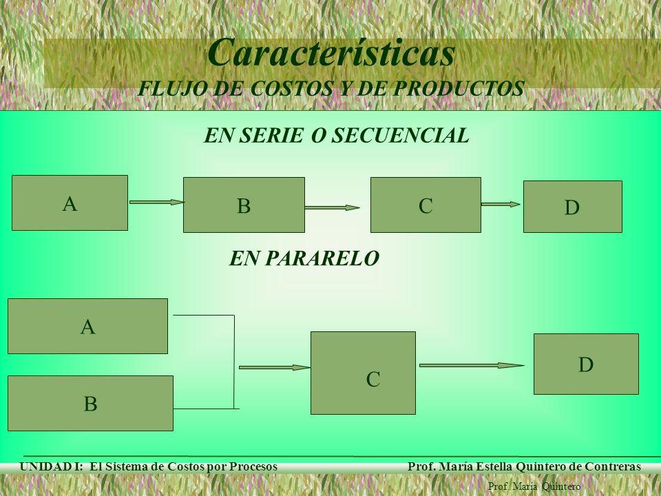 Prof. María Estella Quintero de Contreras UNIDAD I: El Sistema de Costos por Procesos A BC A B C EN SERIE O SECUENCIAL D D EN PARARELO Prof. María Qui