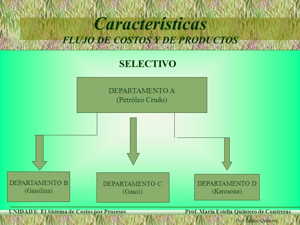 Prof. María Estella Quintero de Contreras UNIDAD I: El Sistema de Costos por Procesos DEPARTAMENTO A (Petróleo Crudo) DEPARTAMENTO B (Gasolina) DEPART
