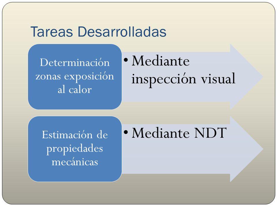 Tareas Desarrolladas Mediante inspección visual Determinación zonas exposición al calor Mediante NDT Estimación de propiedades mecánicas
