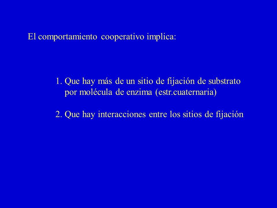 El comportamiento cooperativo implica: 1. Que hay más de un sitio de fijación de substrato por molécula de enzima (estr.cuaternaria) 2. Que hay intera