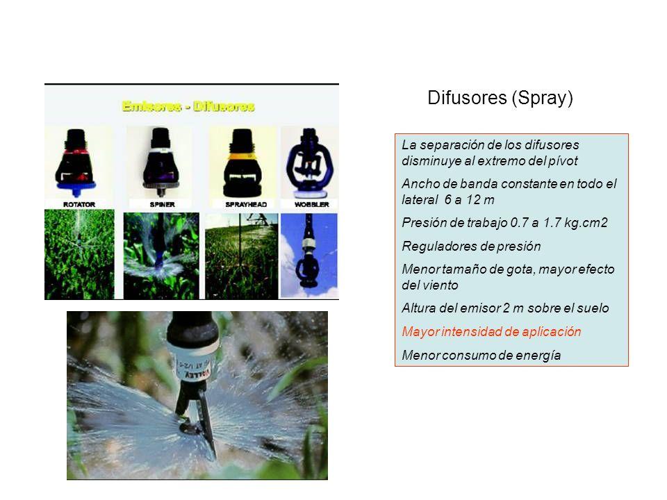 Difusores (Spray) La separación de los difusores disminuye al extremo del pívot Ancho de banda constante en todo el lateral 6 a 12 m Presión de trabaj