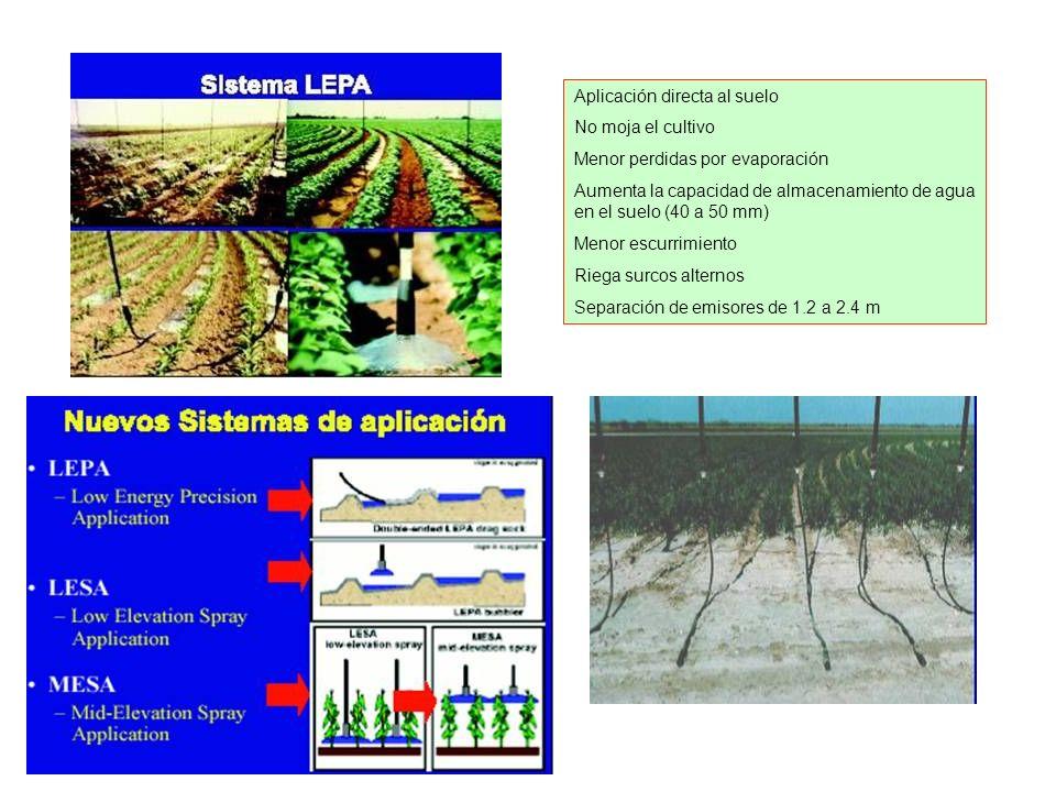 Aplicación directa al suelo No moja el cultivo Menor perdidas por evaporación Aumenta la capacidad de almacenamiento de agua en el suelo (40 a 50 mm)