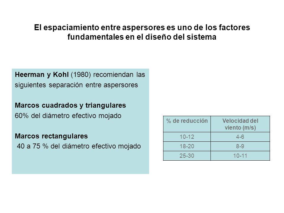 El espaciamiento entre aspersores es uno de los factores fundamentales en el diseño del sistema Heerman y Kohl (1980) recomiendan las siguientes separ