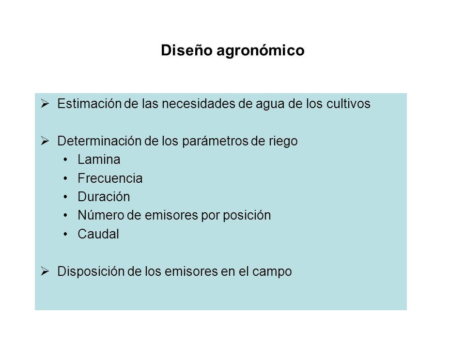 Diseño agronómico Estimación de las necesidades de agua de los cultivos Determinación de los parámetros de riego Lamina Frecuencia Duración Número de