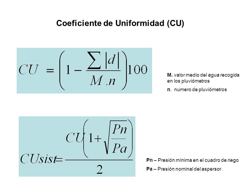 Coeficiente de Uniformidad (CU) Pn – Presión mínima en el cuadro de riego Pa – Presión nominal del aspersor M. valor medio del agua recogida en los pl