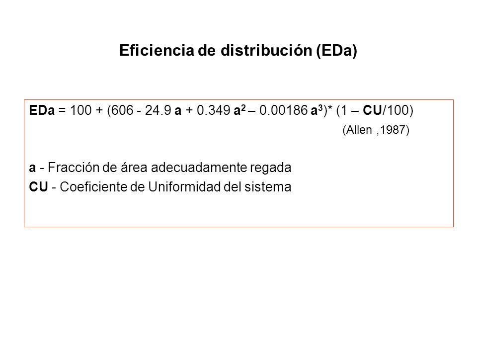 EDa = 100 + (606 - 24.9 a + 0.349 a 2 – 0.00186 a 3 )* (1 – CU/100) (Allen,1987) a - Fracción de área adecuadamente regada CU - Coeficiente de Uniform
