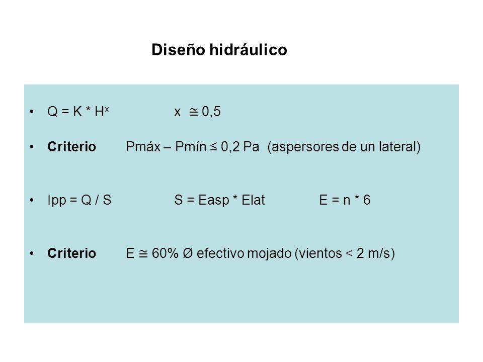Diseño hidráulico Q = K * H x x 0,5 Criterio Pmáx – Pmín 0,2 Pa (aspersores de un lateral) Ipp = Q / SS = Easp * Elat E = n * 6 Criterio E 60% Ø efect