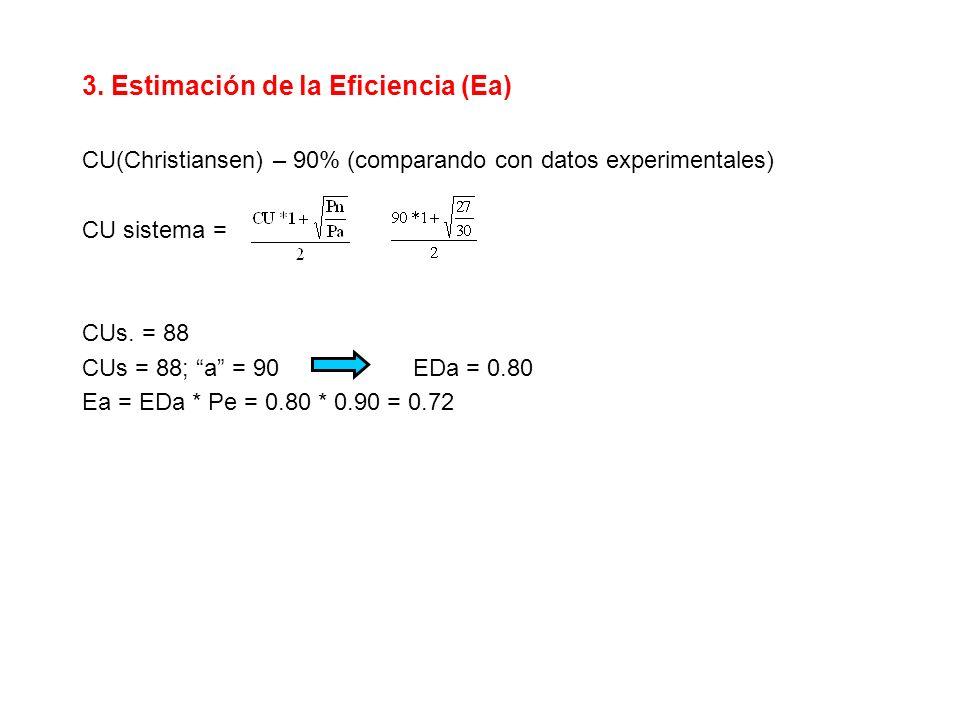 3. Estimación de la Eficiencia (Ea) CU(Christiansen) – 90% (comparando con datos experimentales) CU sistema = CUs. = 88 CUs = 88; a = 90 EDa = 0.80 Ea