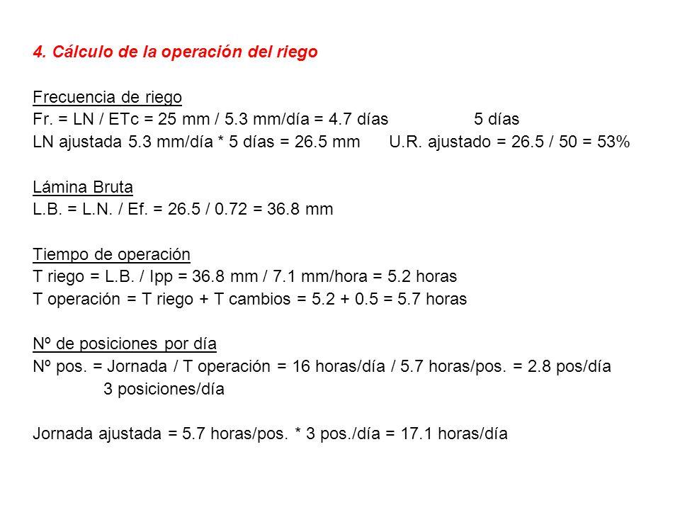 4. Cálculo de la operación del riego Frecuencia de riego Fr. = LN / ETc = 25 mm / 5.3 mm/día = 4.7 días 5 días LN ajustada 5.3 mm/día * 5 días = 26.5
