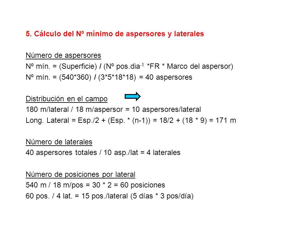 5. Cálculo del Nº mínimo de aspersores y laterales Número de aspersores Nº mín. = (Superficie) / (Nº pos.dia -1 *FR * Marco del aspersor) Nº mín. = (5