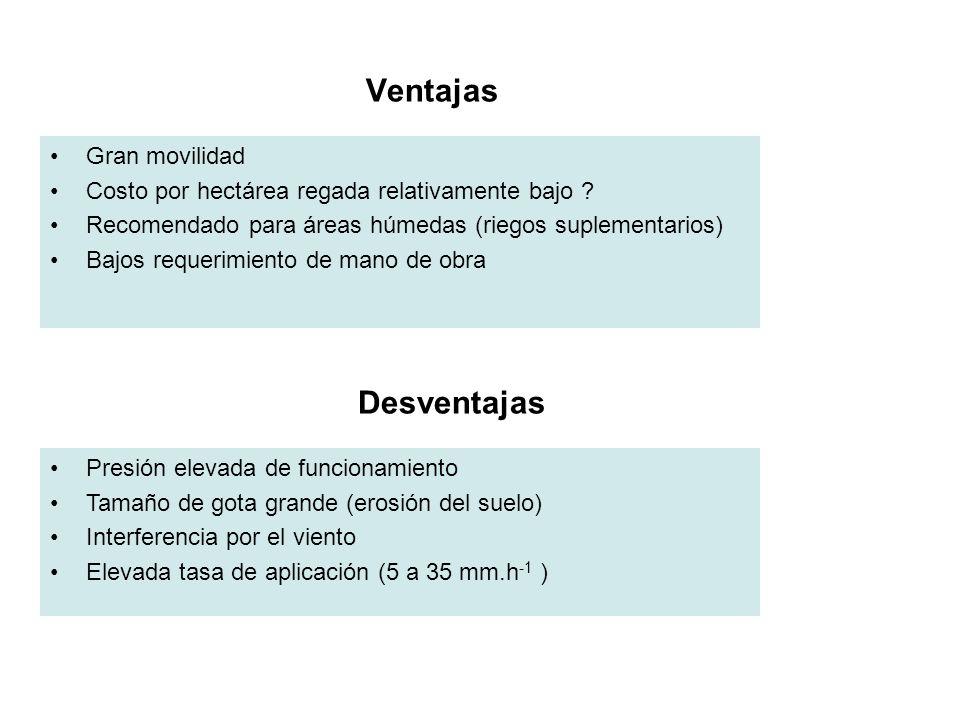 Ventajas Gran movilidad Costo por hectárea regada relativamente bajo ? Recomendado para áreas húmedas (riegos suplementarios) Bajos requerimiento de m