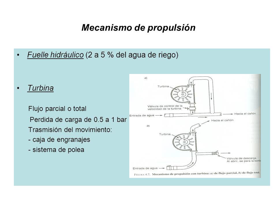 Mecanismo de propulsión Fuelle hidráulico (2 a 5 % del agua de riego) Turbina Flujo parcial o total Perdida de carga de 0.5 a 1 bar Trasmisión del mov