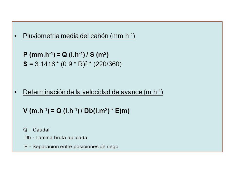 Pluviometria media del cañón (mm.h -1 ) P (mm.h -1 ) = Q (l.h -1 ) / S (m 2 ) S = 3.1416 * (0.9 * R) 2 * (220/360) Determinación de la velocidad de av