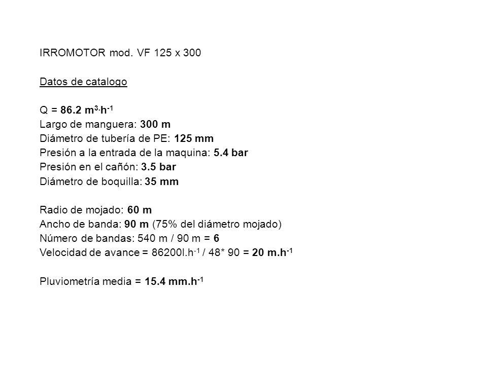 IRROMOTOR mod. VF 125 x 300 Datos de catalogo Q = 86.2 m 3. h -1 Largo de manguera: 300 m Diámetro de tubería de PE: 125 mm Presión a la entrada de la