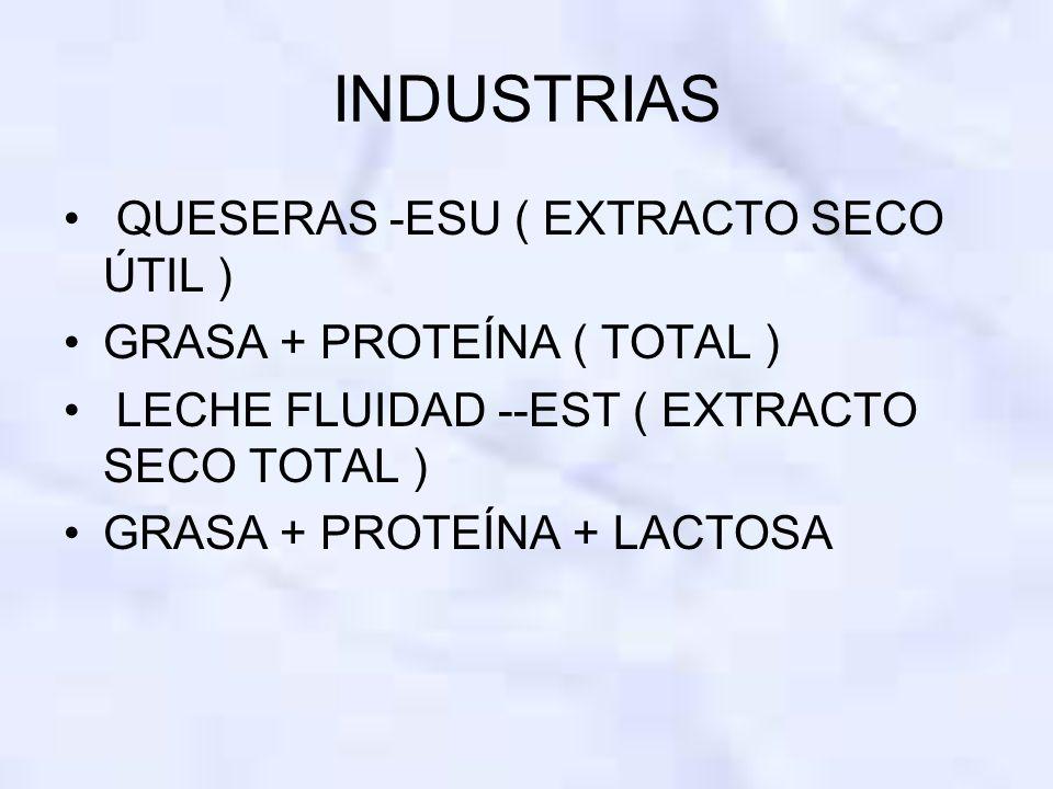 INDUSTRIAS QUESERAS -ESU ( EXTRACTO SECO ÚTIL ) GRASA + PROTEÍNA ( TOTAL ) LECHE FLUIDAD --EST ( EXTRACTO SECO TOTAL ) GRASA + PROTEÍNA + LACTOSA