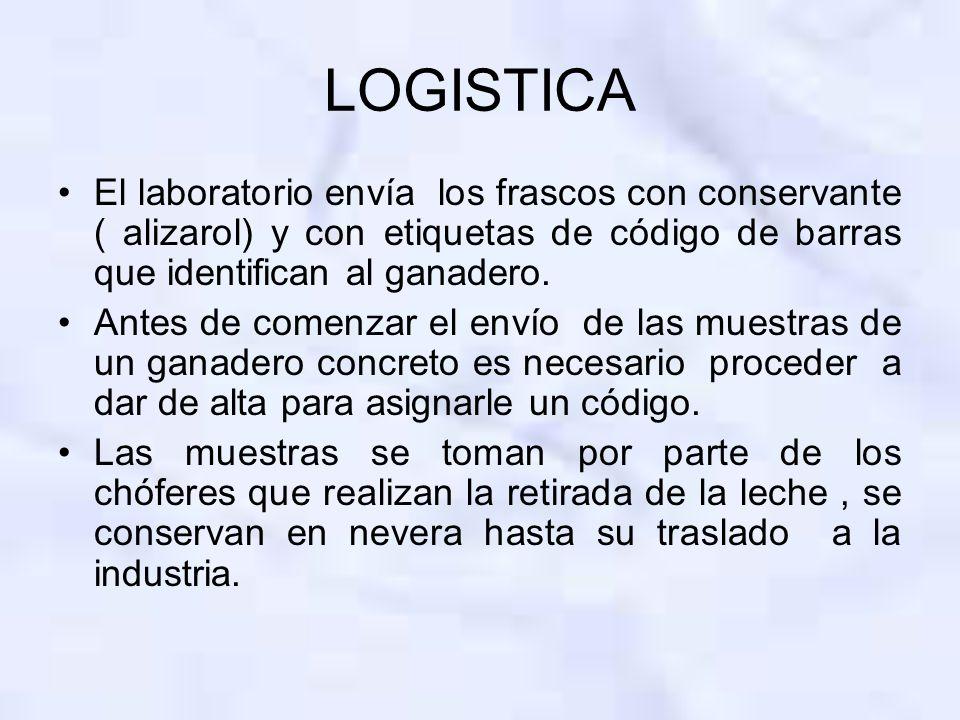 LOGISTICA El laboratorio envía los frascos con conservante ( alizarol) y con etiquetas de código de barras que identifican al ganadero. Antes de comen