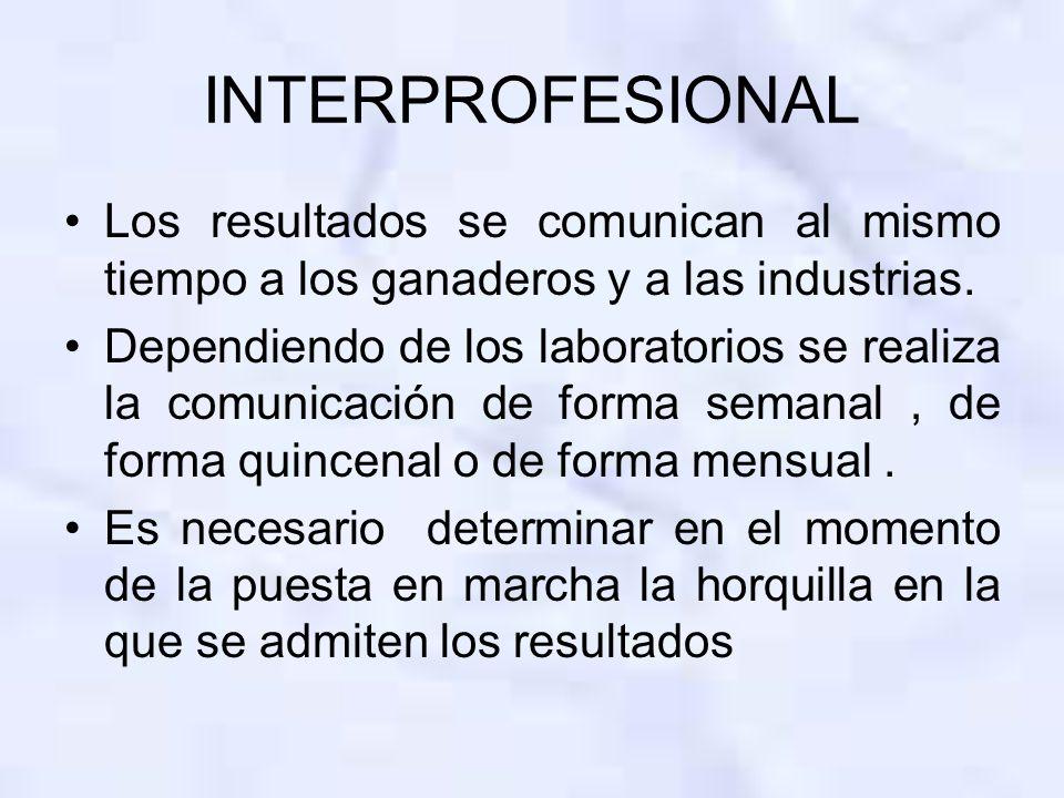 INTERPROFESIONAL Los resultados se comunican al mismo tiempo a los ganaderos y a las industrias. Dependiendo de los laboratorios se realiza la comunic