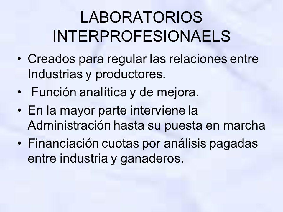 LABORATORIOS INTERPROFESIONAELS Creados para regular las relaciones entre Industrias y productores. Función analítica y de mejora. En la mayor parte i
