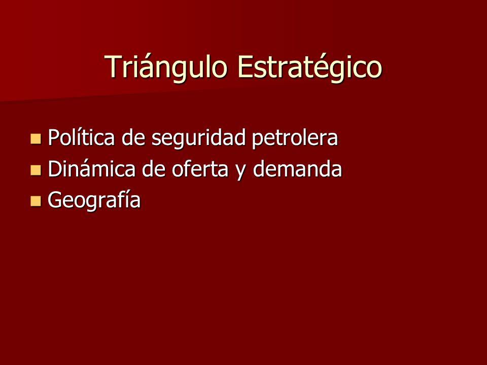Triángulo Estratégico Política de seguridad petrolera Política de seguridad petrolera Dinámica de oferta y demanda Dinámica de oferta y demanda Geografía Geografía