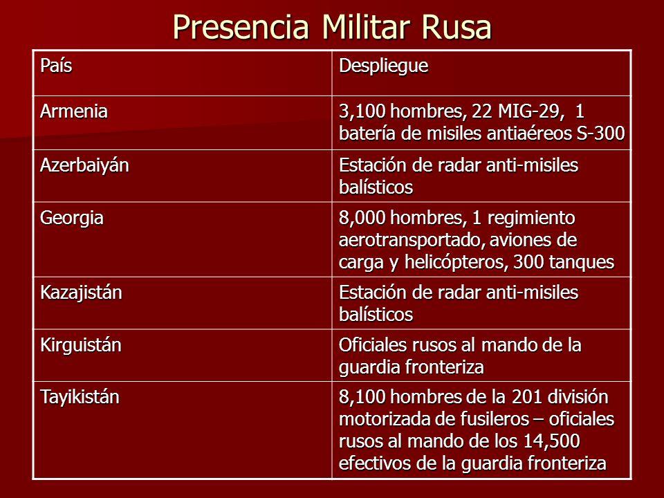 Presencia Militar Rusa PaísDespliegue Armenia 3,100 hombres, 22 MIG-29, 1 batería de misiles antiaéreos S-300 Azerbaiyán Estación de radar anti-misiles balísticos Georgia 8,000 hombres, 1 regimiento aerotransportado, aviones de carga y helicópteros, 300 tanques Kazajistán Estación de radar anti-misiles balísticos Kirguistán Oficiales rusos al mando de la guardia fronteriza Tayikistán 8,100 hombres de la 201 división motorizada de fusileros – oficiales rusos al mando de los 14,500 efectivos de la guardia fronteriza