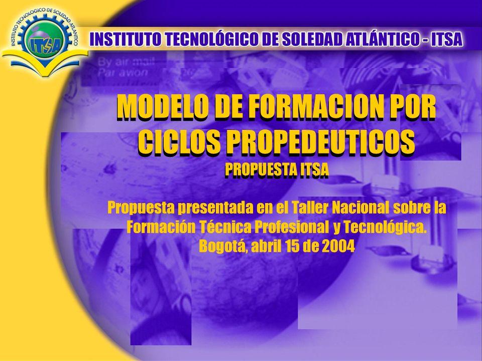 www.itsa.edu.co Modelo curricular de Formación por Ciclos Propedéuticos MODELO DE FORMACION POR CICLOS PROPEDEUTICOS PROPUESTA ITSA MODELO DE FORMACIO