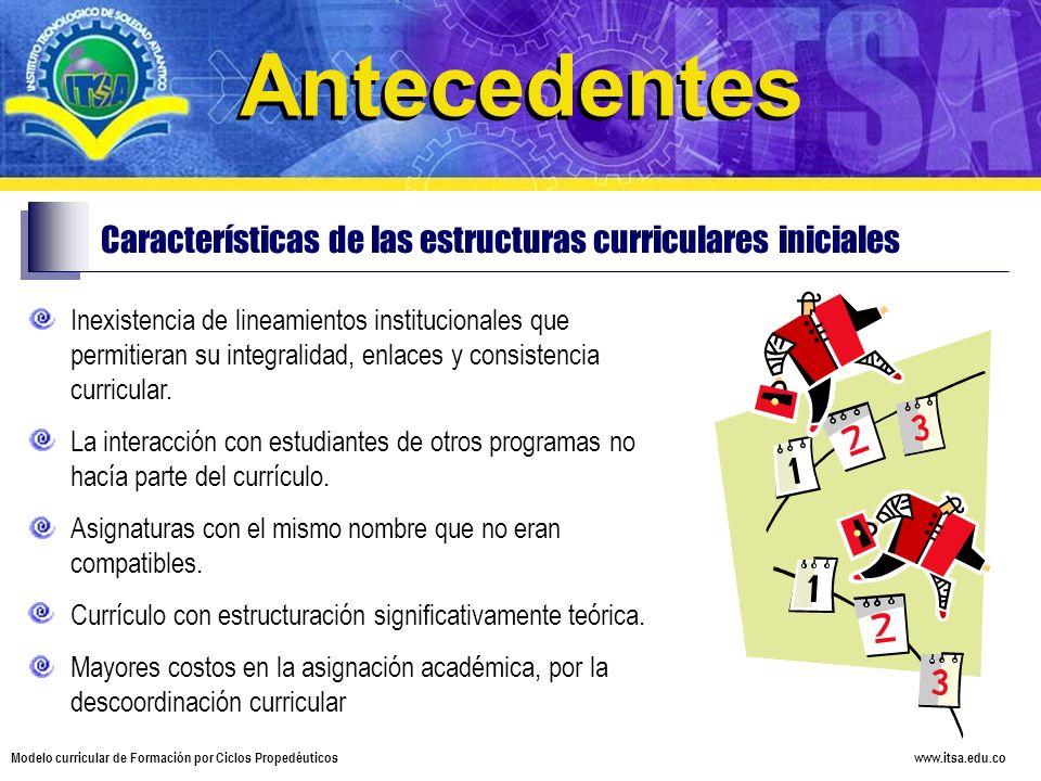 www.itsa.edu.co Modelo curricular de Formación por Ciclos Propedéuticos Antecedentes Características de las estructuras curriculares iniciales Inexist